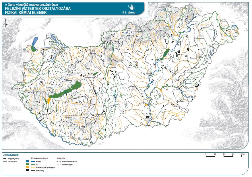 Felszíni víztestek osztályozása-fizikai kémiai elemek