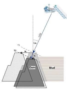 Műholdradar interferometria