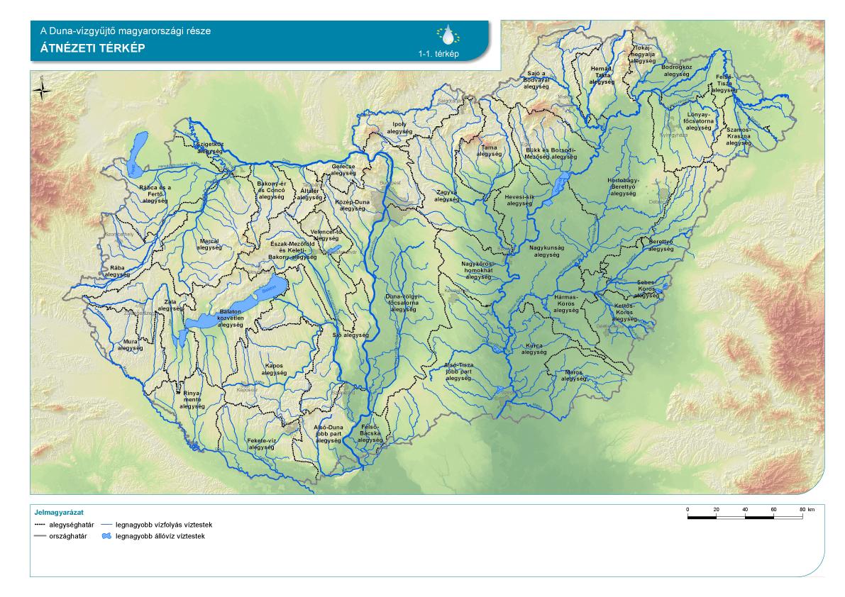 Felszíni vízrendszer