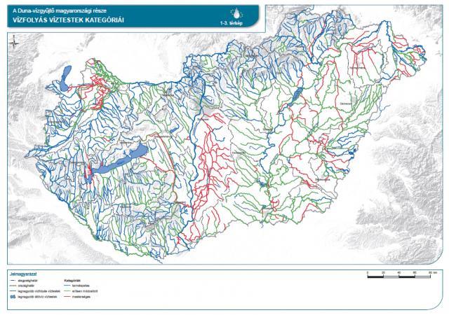 Vízfolyás víztestek kategóriái